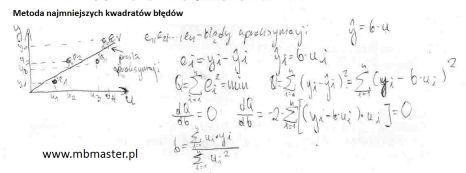 identyfikacja procesow-automatyki