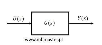 transmitancja-operatorowa
