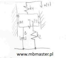 Transmitancja operatorowa układu mechanicznego - zadanie 4.