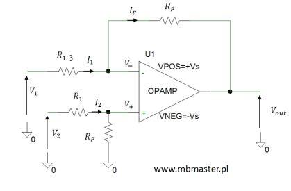 Wzmacniacz operacyjny w konfiguracji różnicowej.