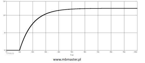 Stan nieustalony - napięcie kondensatora podczas ładowania