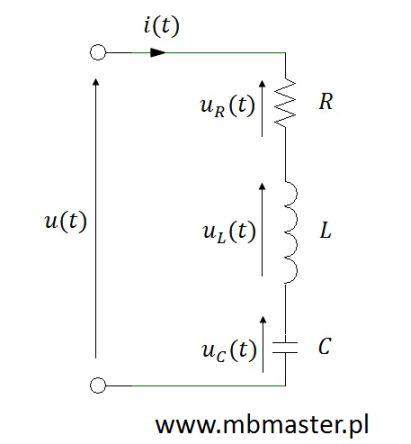 Obwody elektryczne - wyprowadzenie wzorów na składowe impedancji.