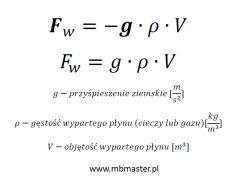 Prawo Archimedesa - wzór.
