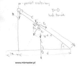 Mechanika dynamika - wyznaczanie drogi przebytej przez punkt materialny.