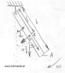 Mechanika dynamika - wyznaczanie sił dynamicznych w pręcie podczas ruchu obrotowego.