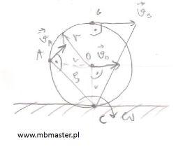 Mechanika kinematyka - chwilowy ruch obrotowy.