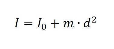 Twierdzenie Steinera - wzór.