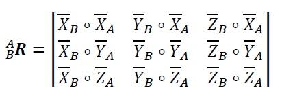macierz rotacji z układu {B} do układu {A}