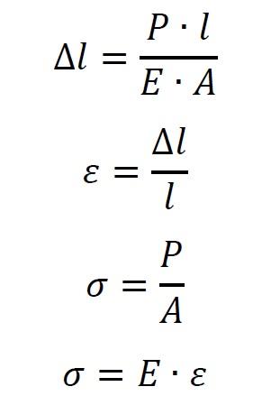 prawo Hooke-a - wzór