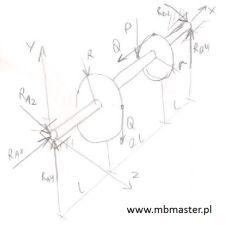 Moment gnący i moment skręcający w wale mechanicznym - zadanie 1.